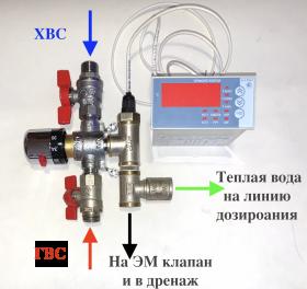 Термоблок дозатора смесителя